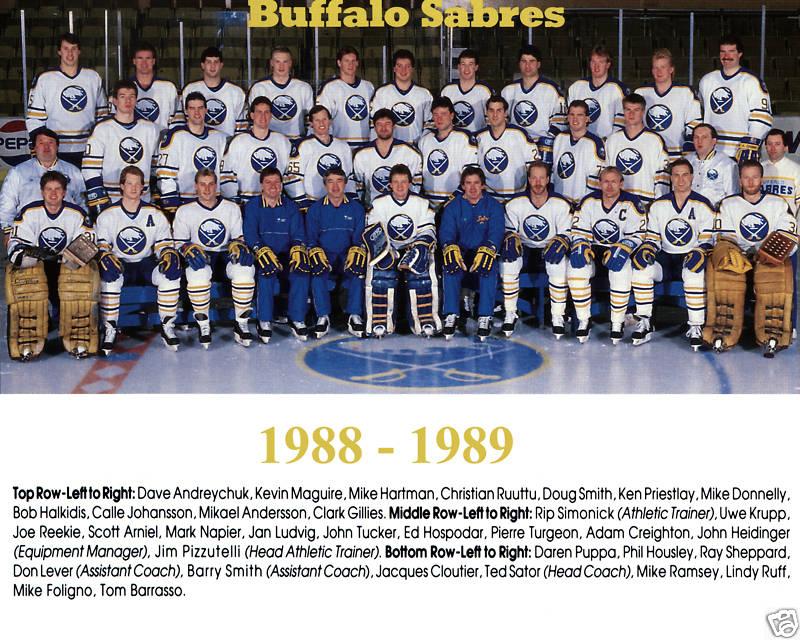 1988 89 Buffalo Sabres Season Ice Hockey Wiki Fandom Powered By