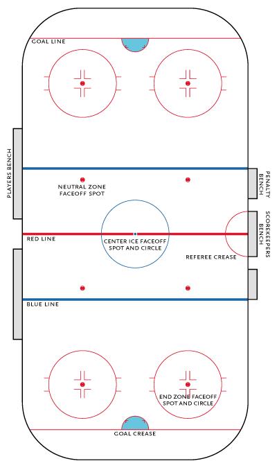 HockeyRink