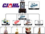 1997 Royal Bank Cup