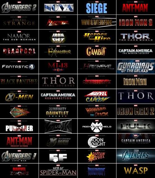 Marvel Cinematic Universe | Id...