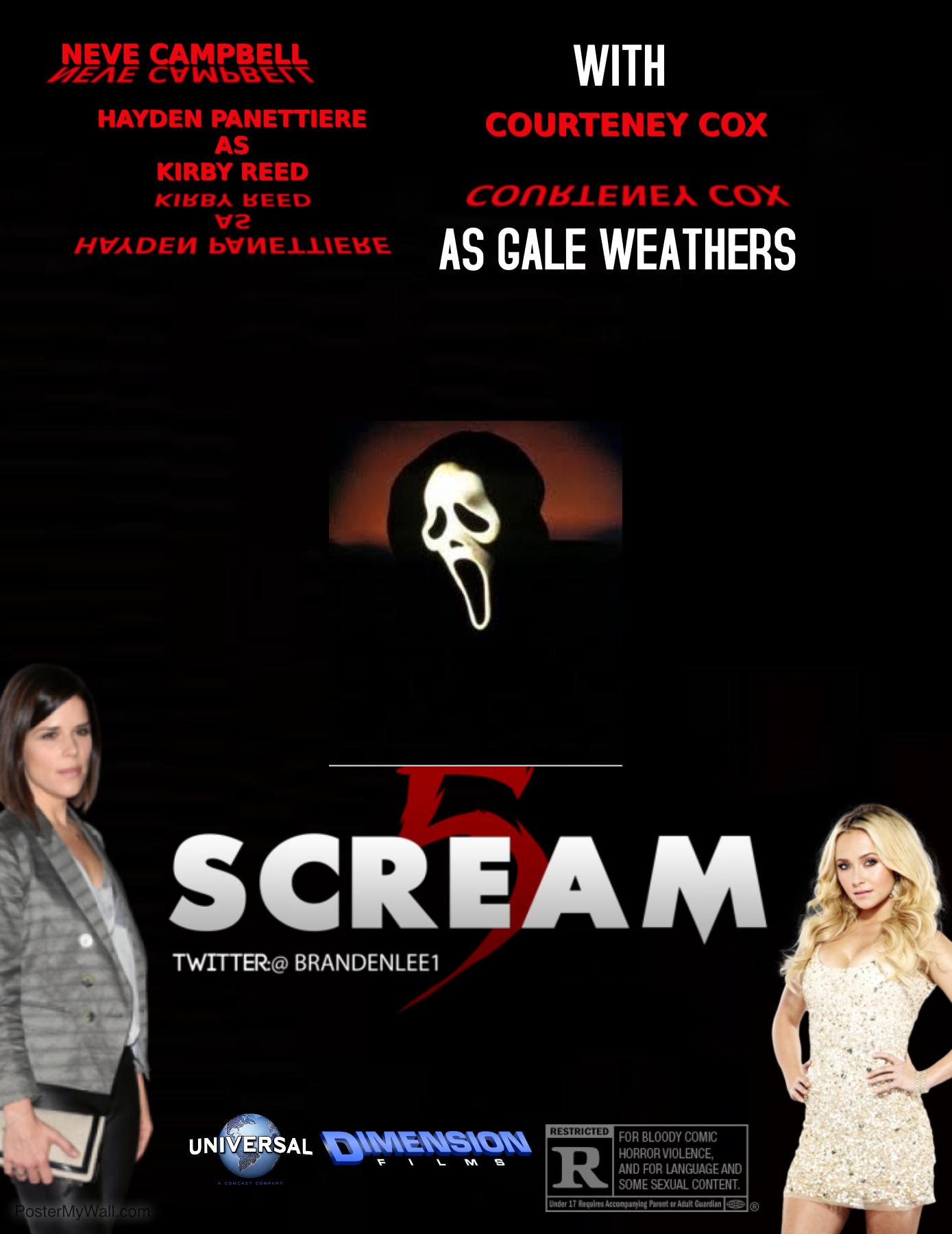 Scream 5 (2018 film) | Idea Wiki | FANDOM powered by Wikia