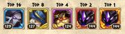 Guild War Ranking 1
