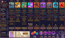 Monster Infographic