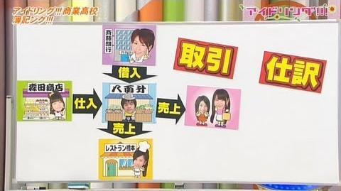 【公式】#523 アイドリング!!!商業高校 簿記ング!!! 1 2