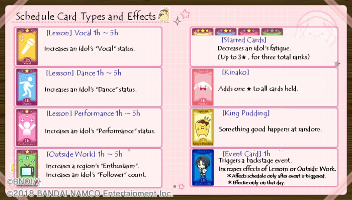 12F Guide - Schedule Card Types and Effects