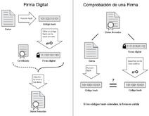 770px-firma digital