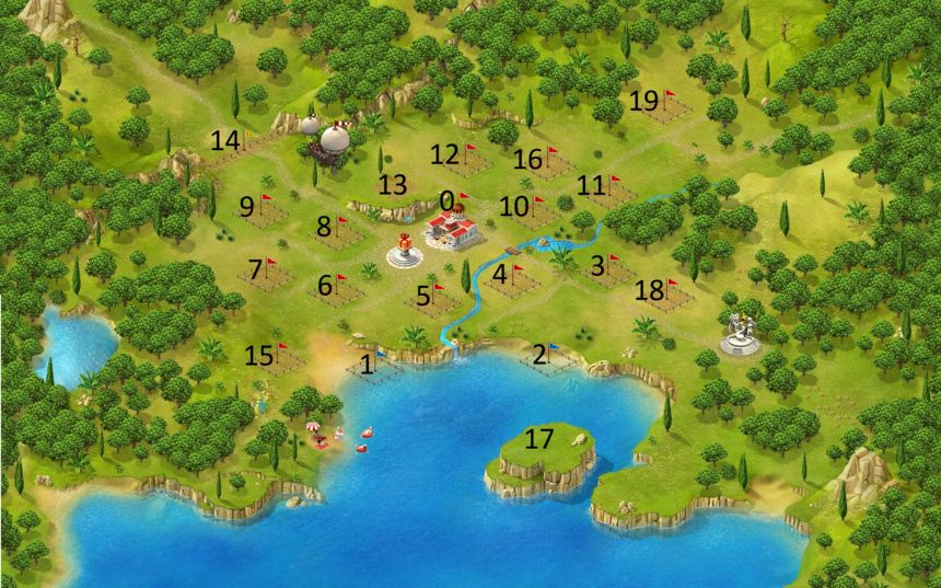 Town building ground locations