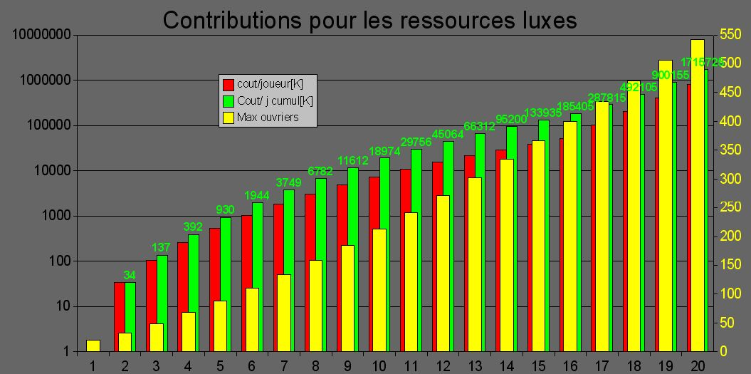 Contrib luxeb