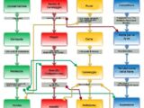Ricerca/Diagramma