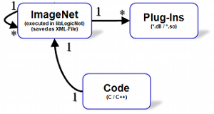 File:ImageNetsExecutionFromCode.png