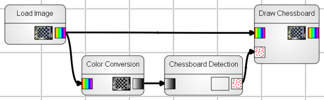 File:ChessboardDetection.png