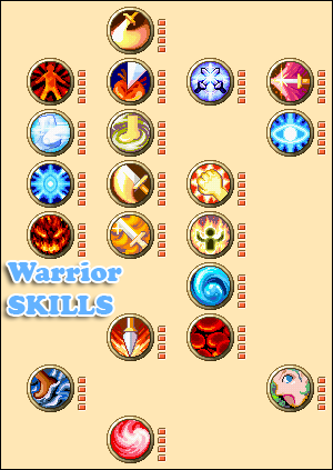 File:Warrior-Skills.png