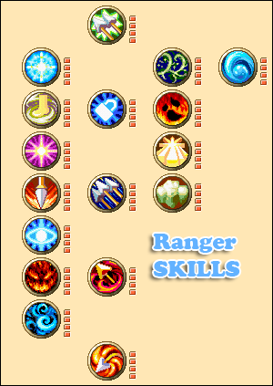 File:Ranger-Skills.png