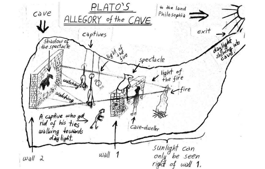 allegory of the cave examples