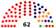 PRUK 2011 electorial arch