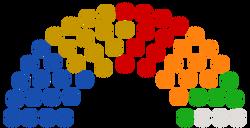 Urals Alliance 2009 electons