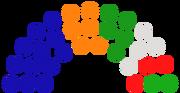 Colwyn Bay's 2011 election