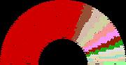 PRC 2012 electorial arch