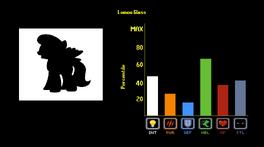 Stats LemonGlass