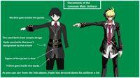 Uniforms-t