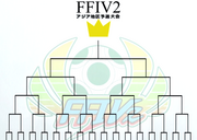 FFIV2 Asia prelims table