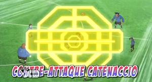 Contre attaque catenaccio