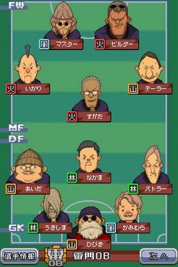 Formation Raimon OB