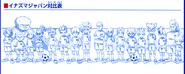 Height chart of Inazuma Japan