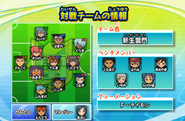 Formación del Raimon GO en IE GO Strikers 2013