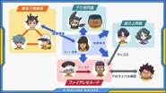 Amistades del Inakuni Raimon