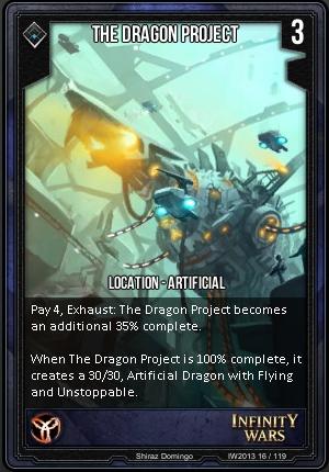 CORE- The Dragon Project