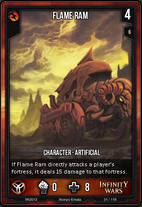 CORE- Flame Ram