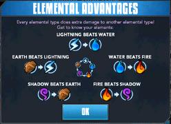 Elemental advantages
