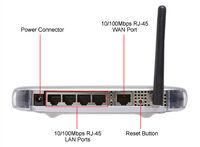 Netgear WGT624 v1.0b