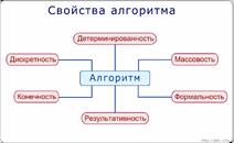 Algorithm properties.preview