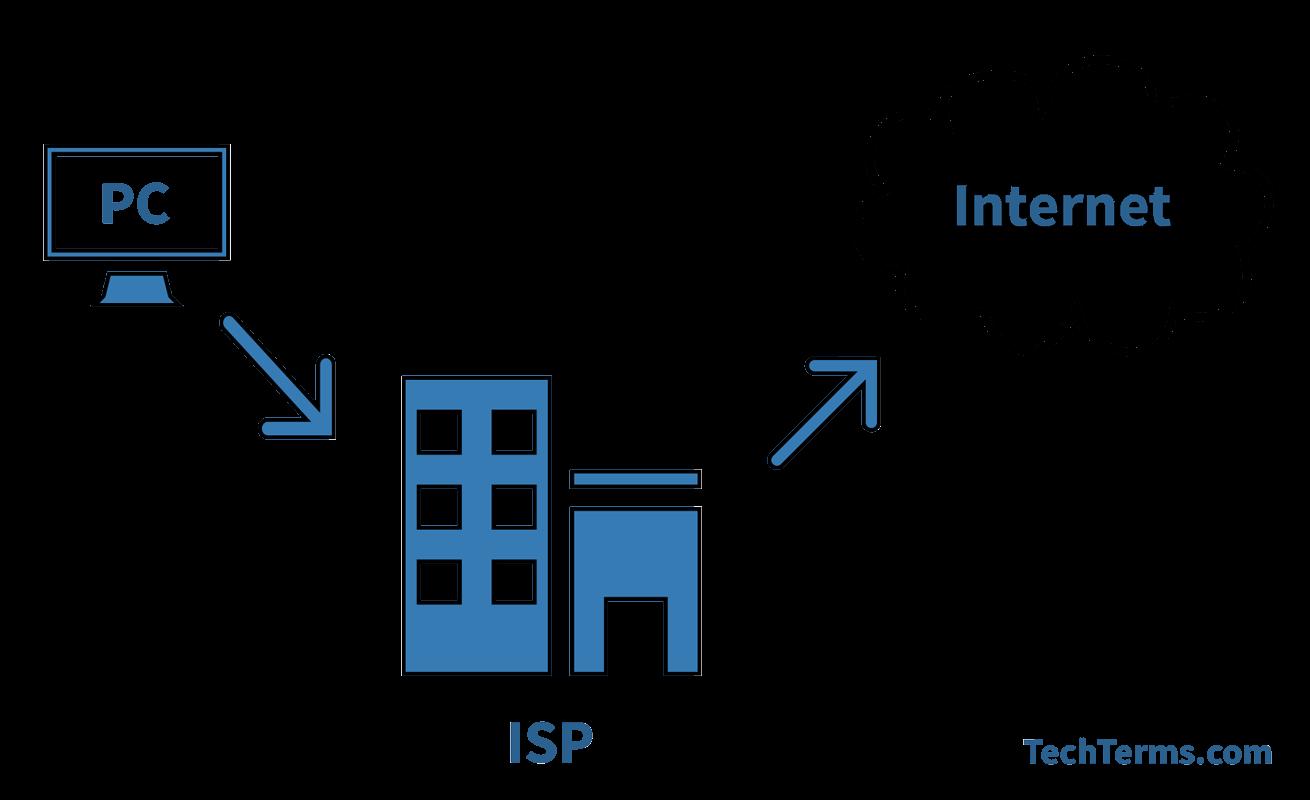 ISP (Internet Service Provider)   Infotic Wiki   Fandom