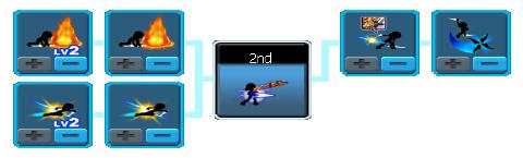 Thief 2ndSkill