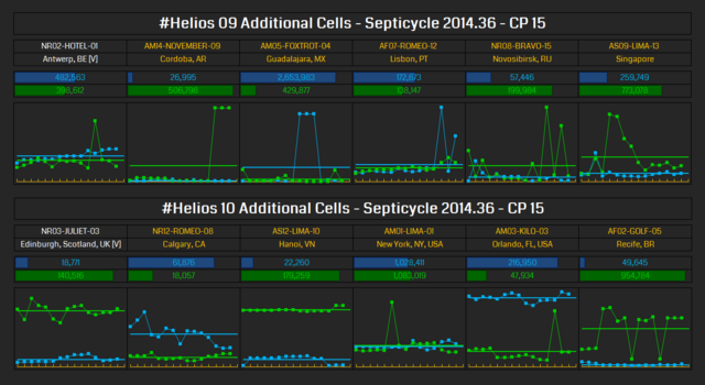 File:Helios Cell Scores.png
