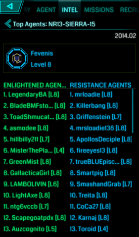 File:Cycle Top Agents.png