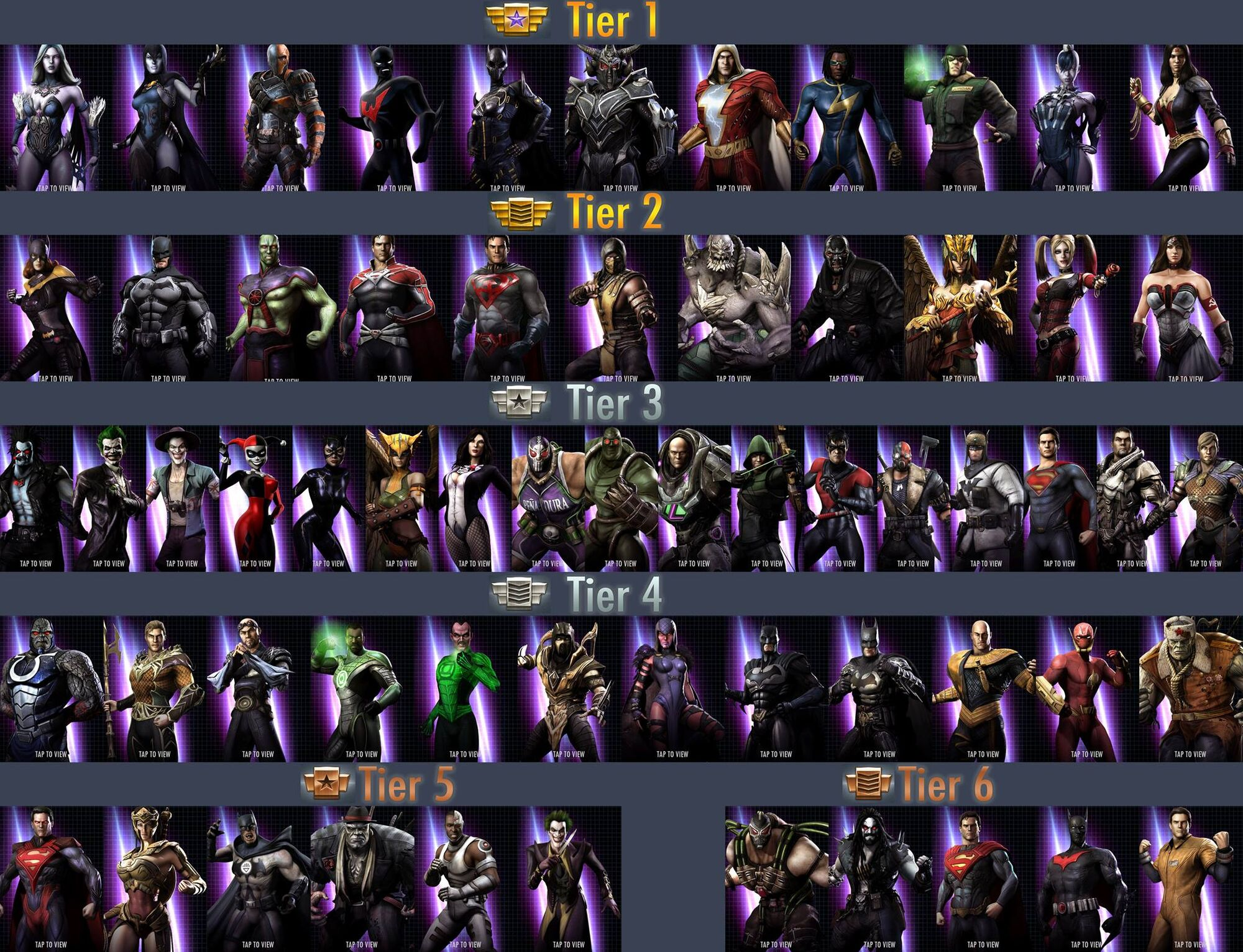 Character Tier List | Injustice Mobile Wiki | FANDOM powered