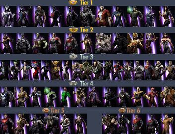 character tier list injustice mobile wiki fandom powered by wikia
