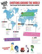 International Emotions EN