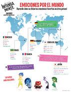 International Emotions ES