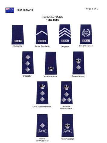 New Zealand Police 1987-2002