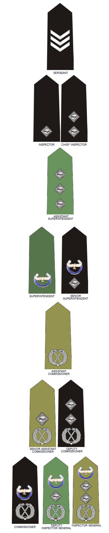 Zambia Police (2011-Present)