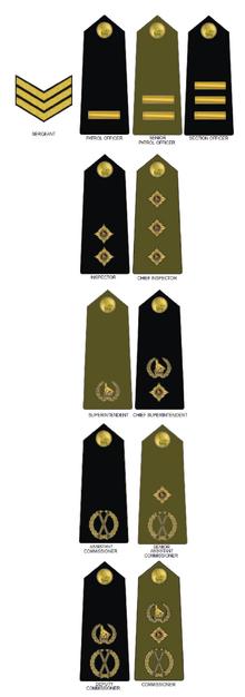 Zimbabwe Republic Police (1980-1990)