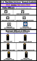 U.S. Maritime Services Branches