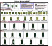 A United States Army Ranks (NEW),,,,,,,,,,,