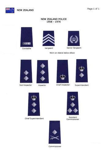 New Zealand Police 1958-1976