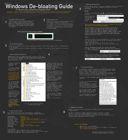 File:Windows bloat removal guide.png